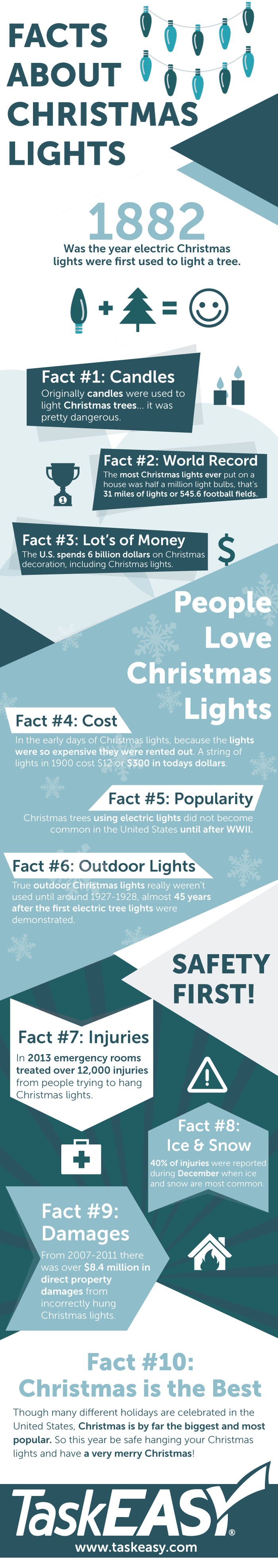 Facts About Christmas Lights