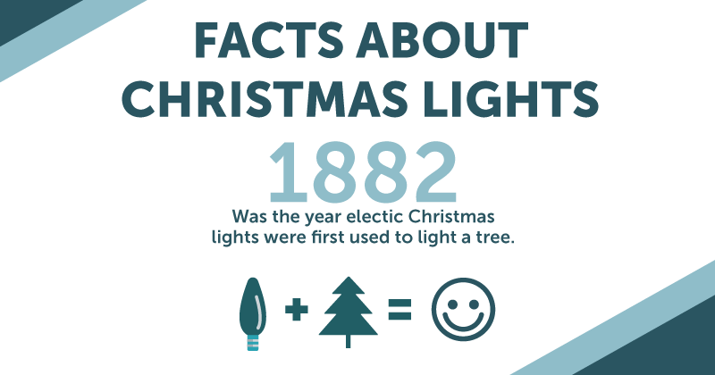 When Were The First Electric Christmas Lights Used.Love Christmas Love Facts Well Then You Ll Love This